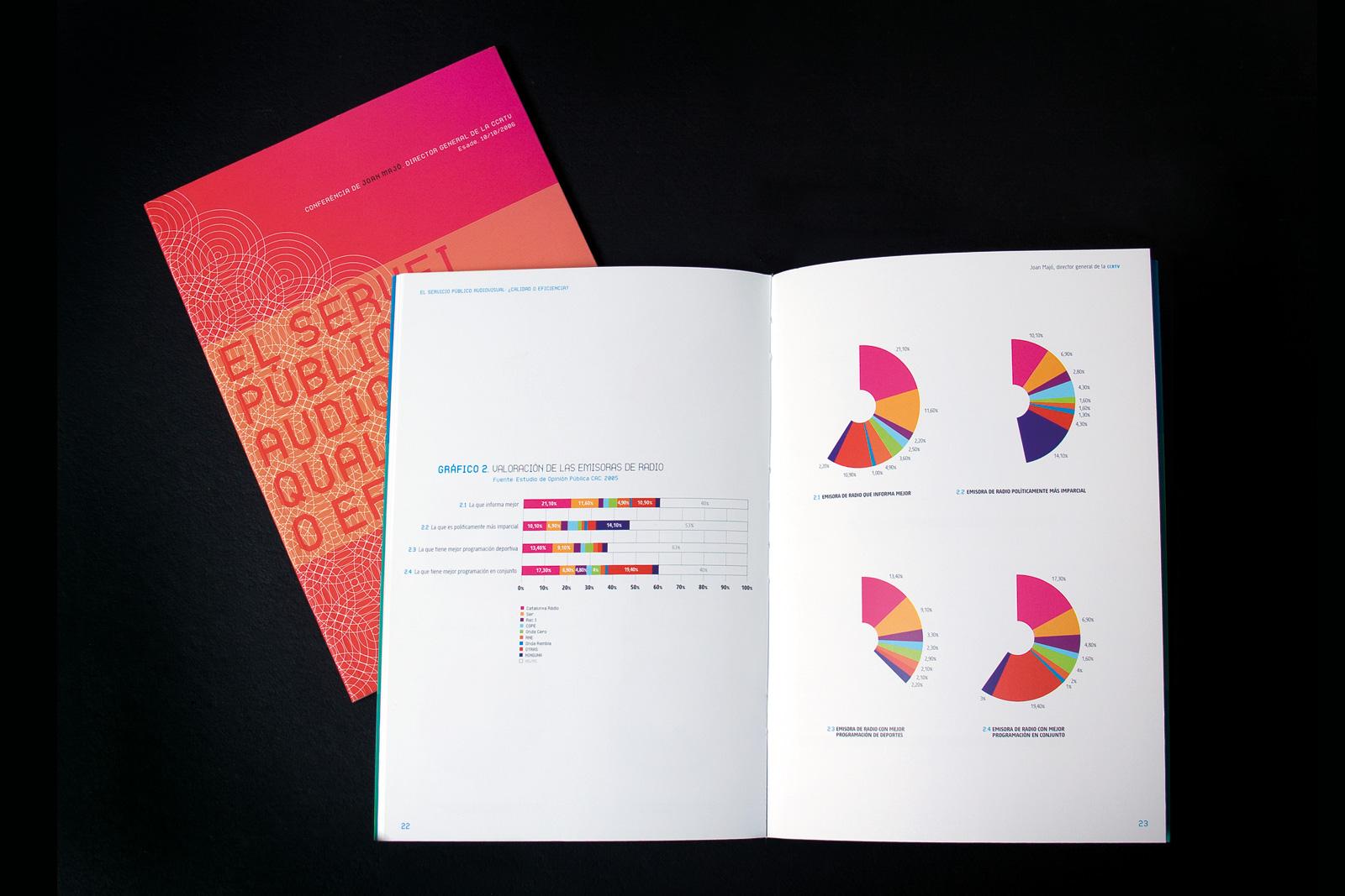 brochure ccrtv interior