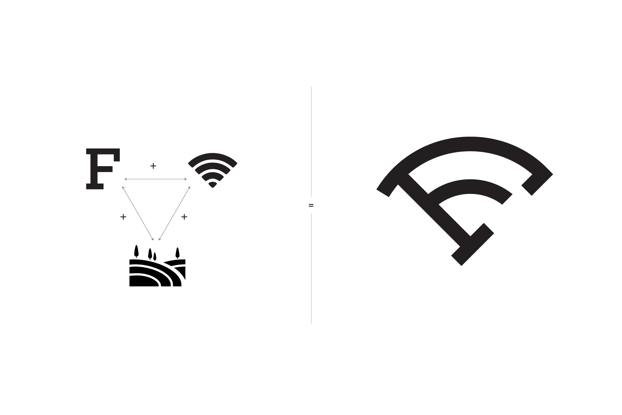 logo-faromatics
