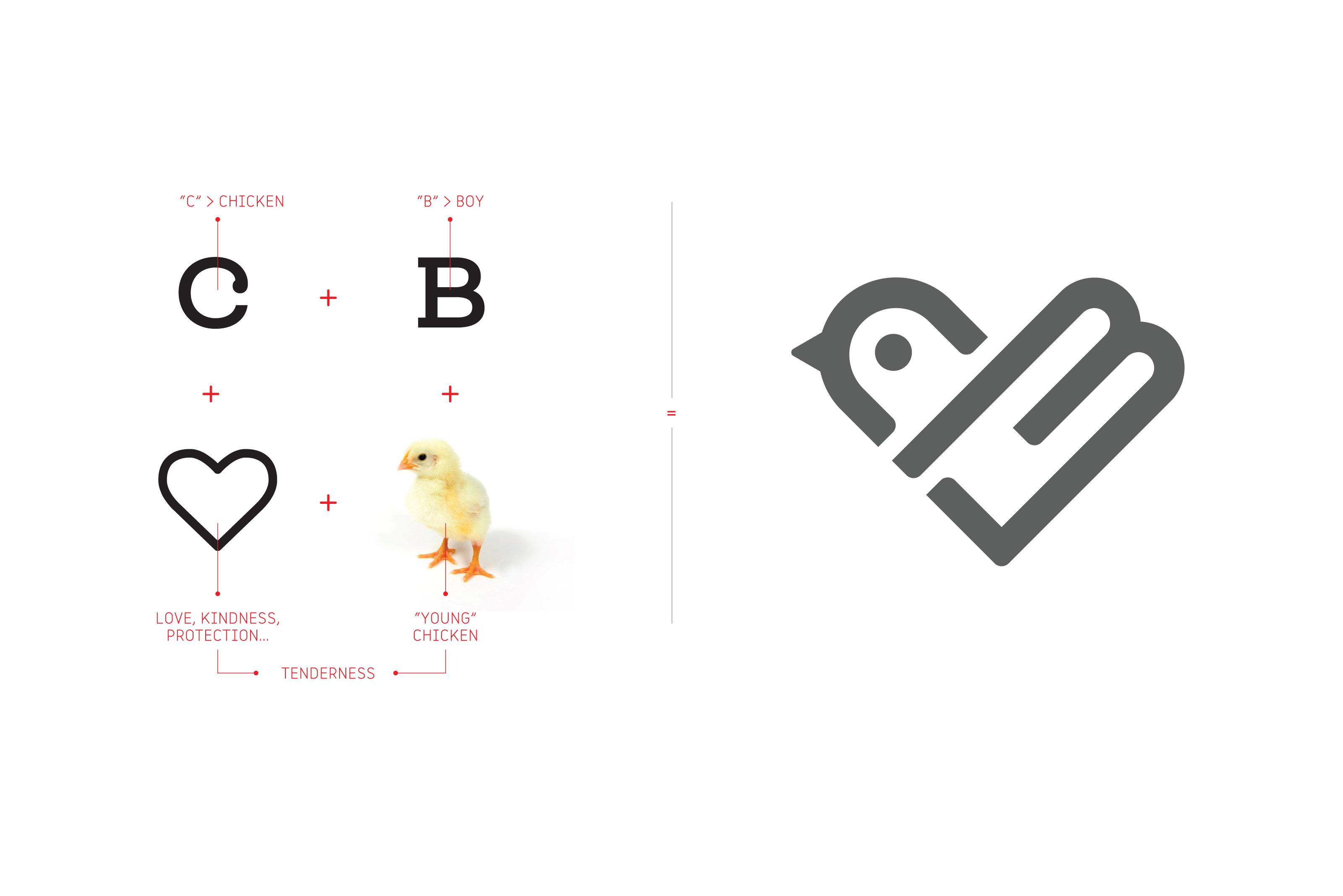 cb-logo_design